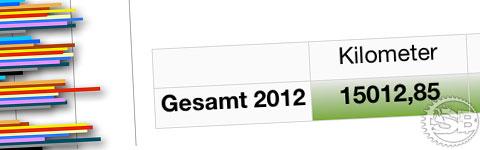 Jahreskilometer 2012