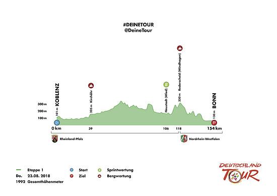 Etappe1 Koblenz Bonn