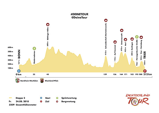 Etappe2 Bonn Trier