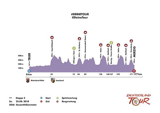 Etappe3 Trier Merzig