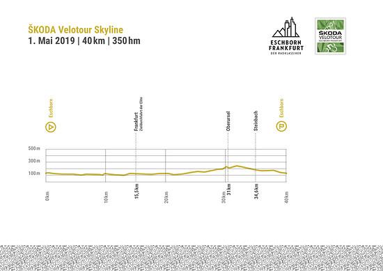 Profil Skoda Velotour Skyline