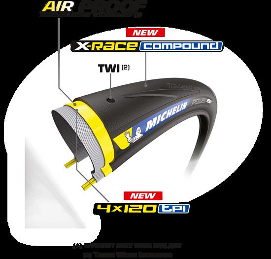 Der Michelin Power Road TLR hat dagegen eine zusätzliche Air-Proof  Lage (gelb) für Dichtigkeit. Sie trägt entscheidend zur Gewichtsersparnis bei, erlaubt sie doch den Verzicht auf mehr Gummi.